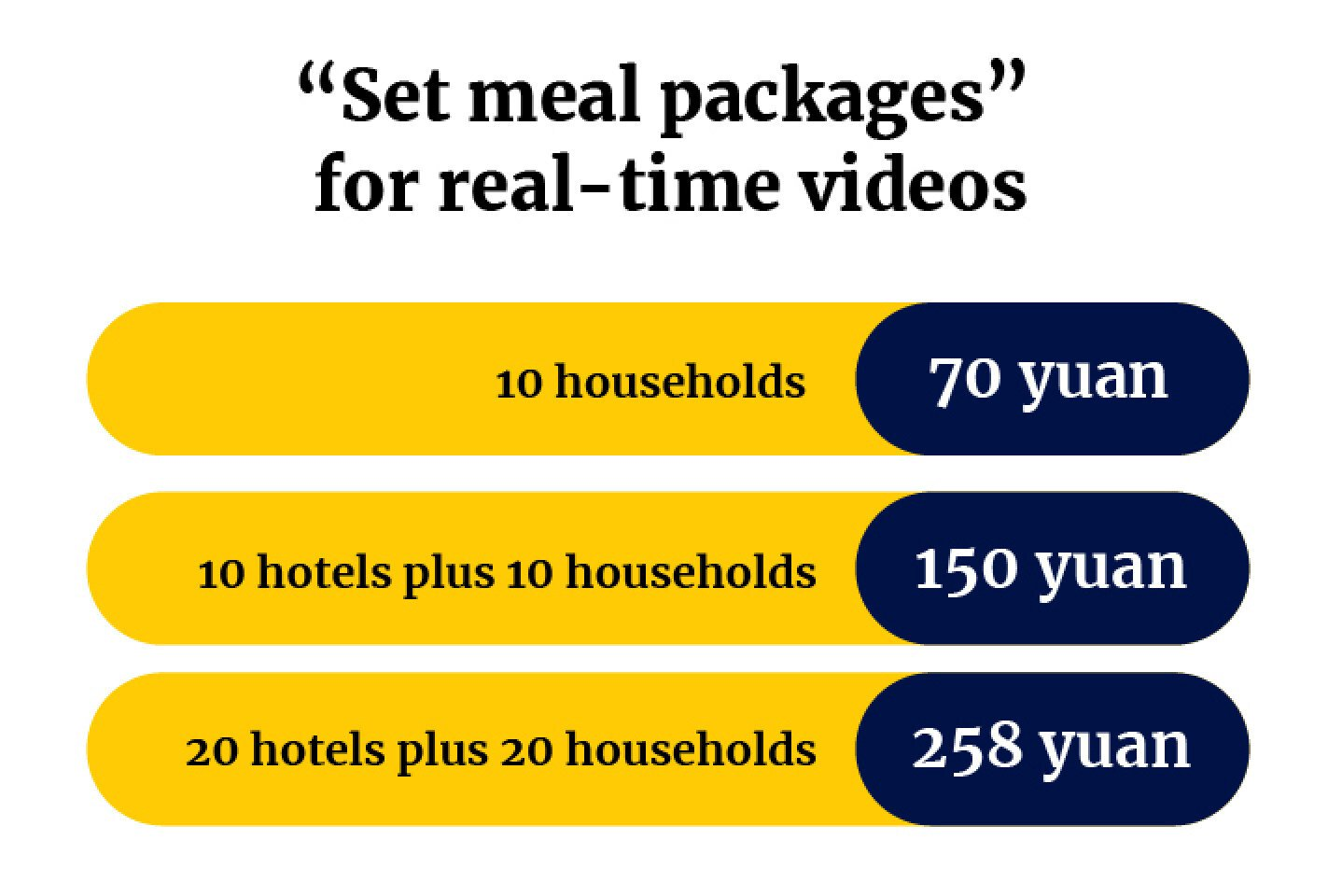 "Hackers are creating ""set meal"" packages for people to watch multiple households or hotels live. Illustration: Tom Leung"