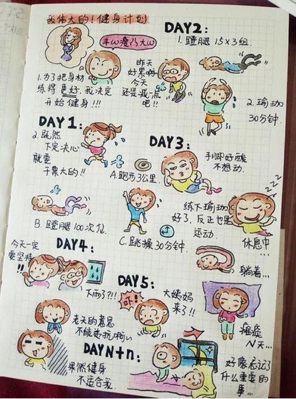 One of the cartoons shows Sun Ying's exercise regime. Photo: Weibo