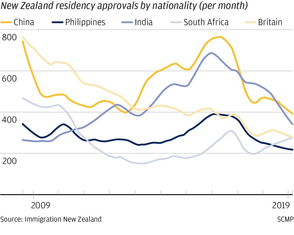 New Zealand is one of the most diverse countries on Earth, but is it