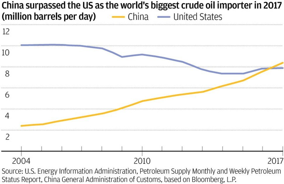 What does US$100-per-barrel crude oil mean for the world's economy