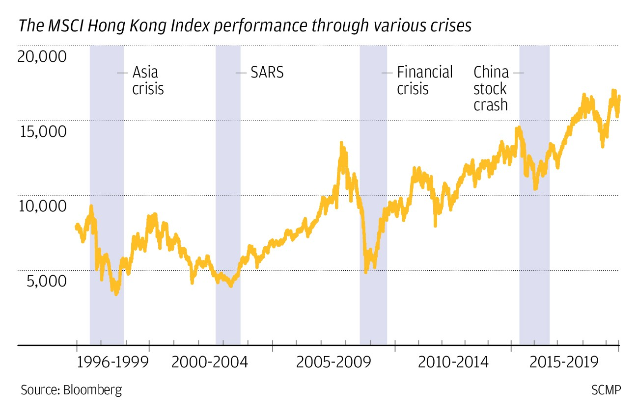 Hong Kong's businesses, markets kept calm and carried on