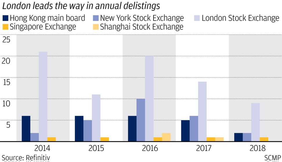 JPMorgan fined by Hong Kong watchdog over money laundering controls