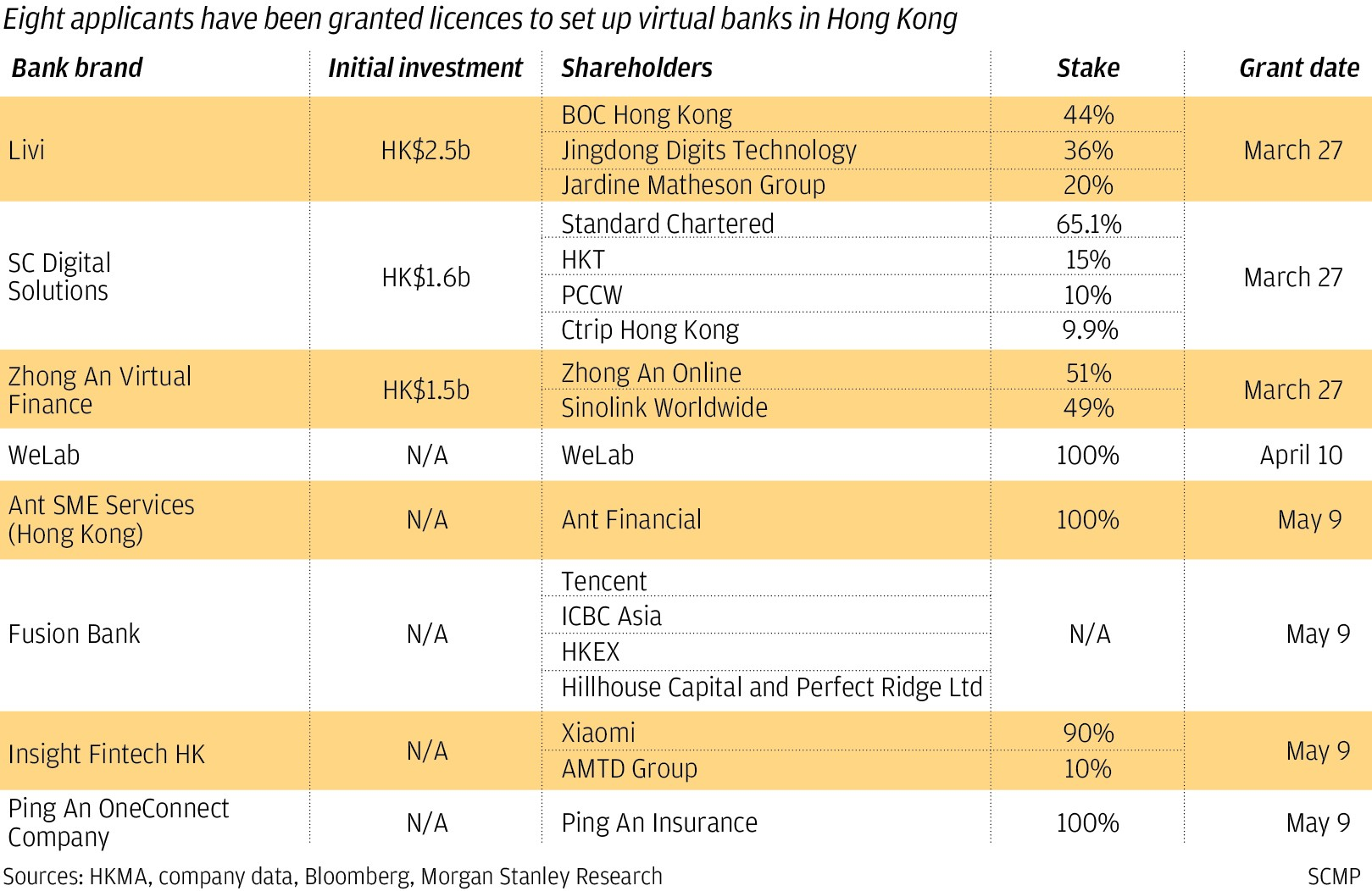 Hongkongers are reaping the benefits of a revolution in