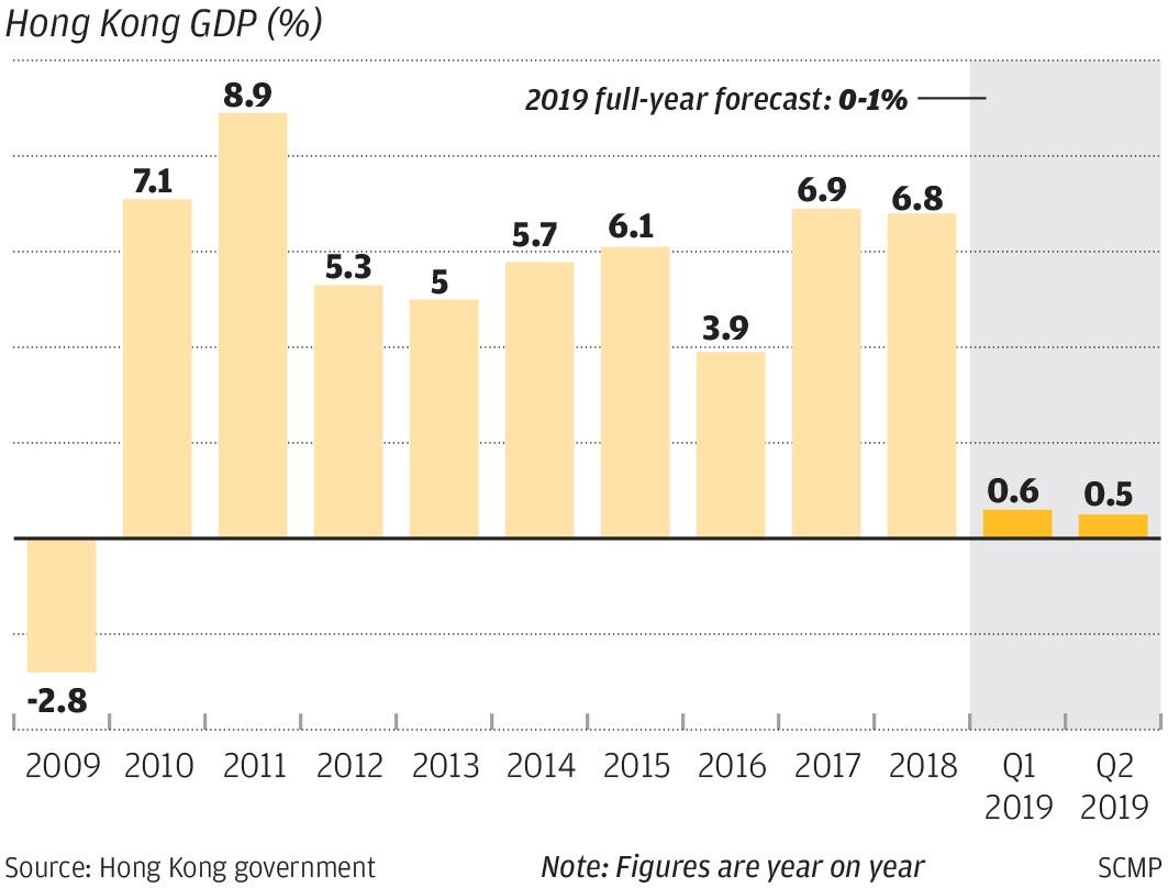 No more only shopping: Hong Kong has to diversify tourism