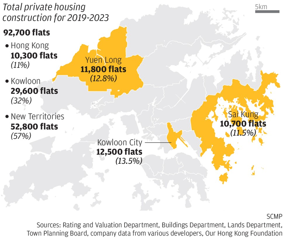Why Hong Kong home and office costs are likely to weather political crisis and trade war