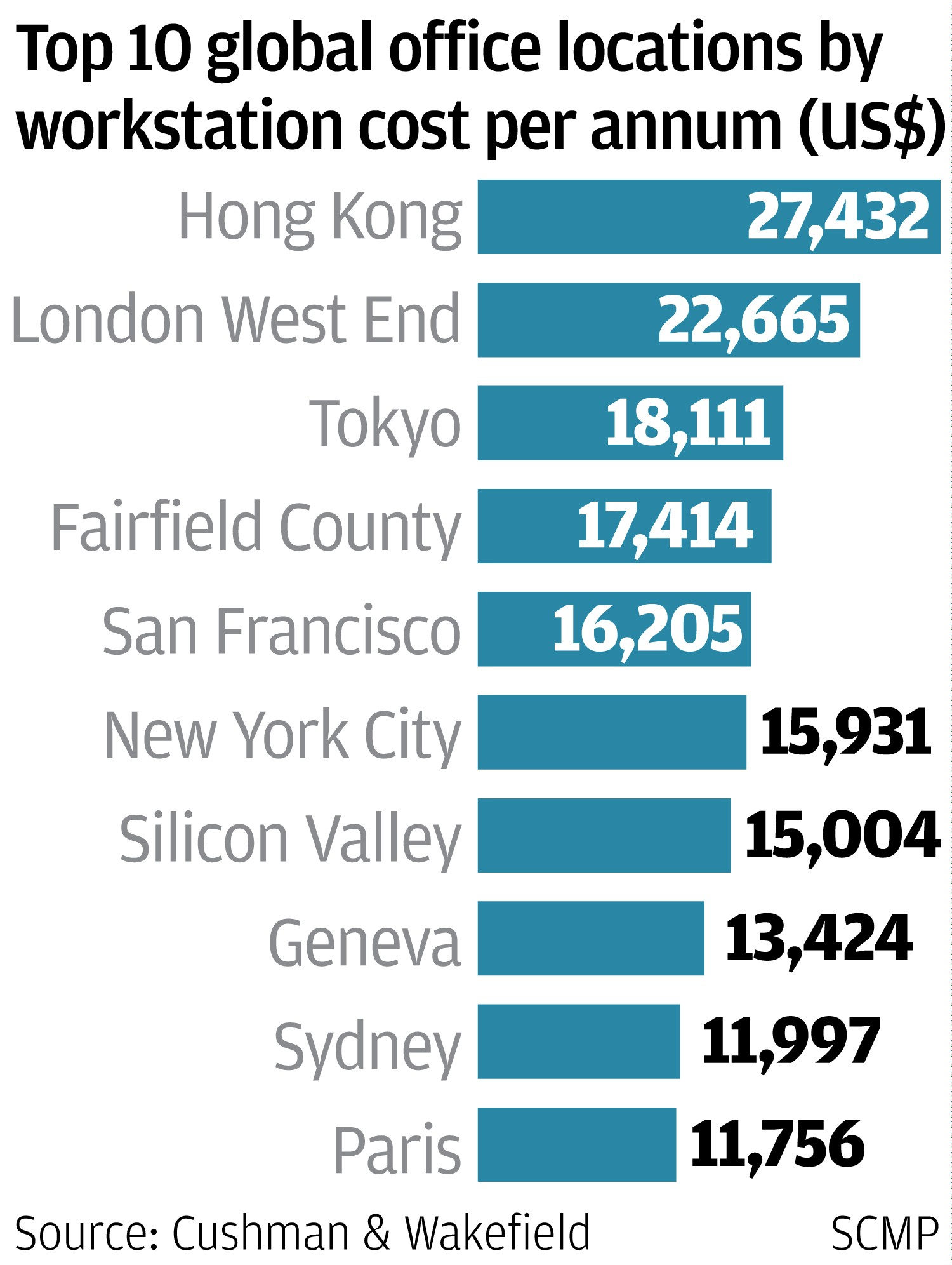 Hong Kong's housing shortfall: why the worst is yet to come