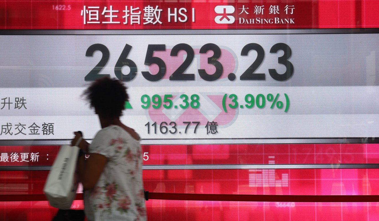 The closing Hang Seng Index figure in Central. Photo: Tory Ho