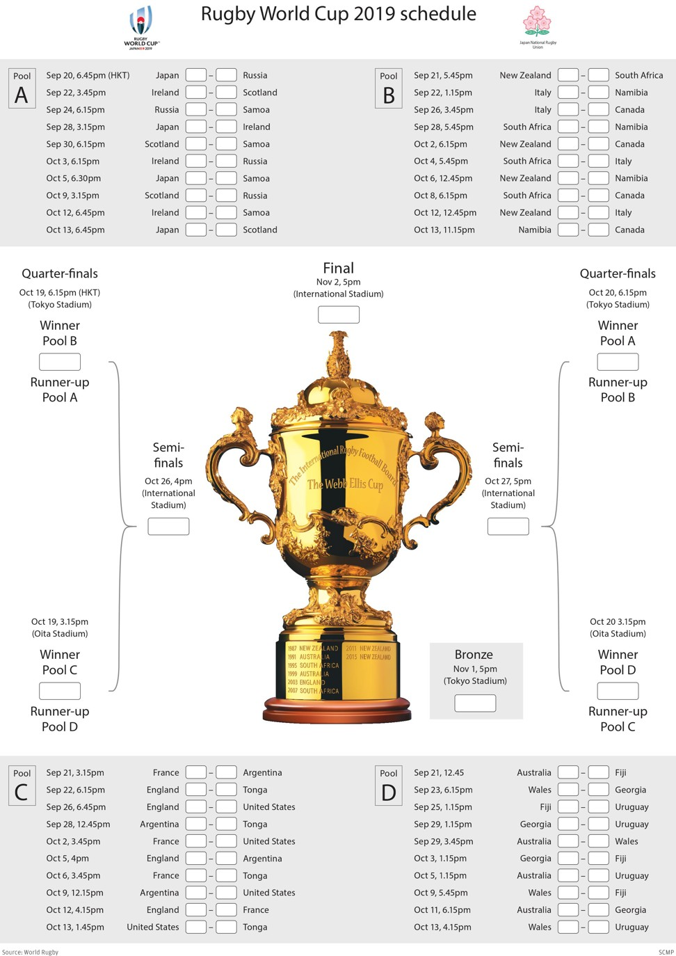 It's just an image of Vibrant Rugby World Cup Schedule Printable