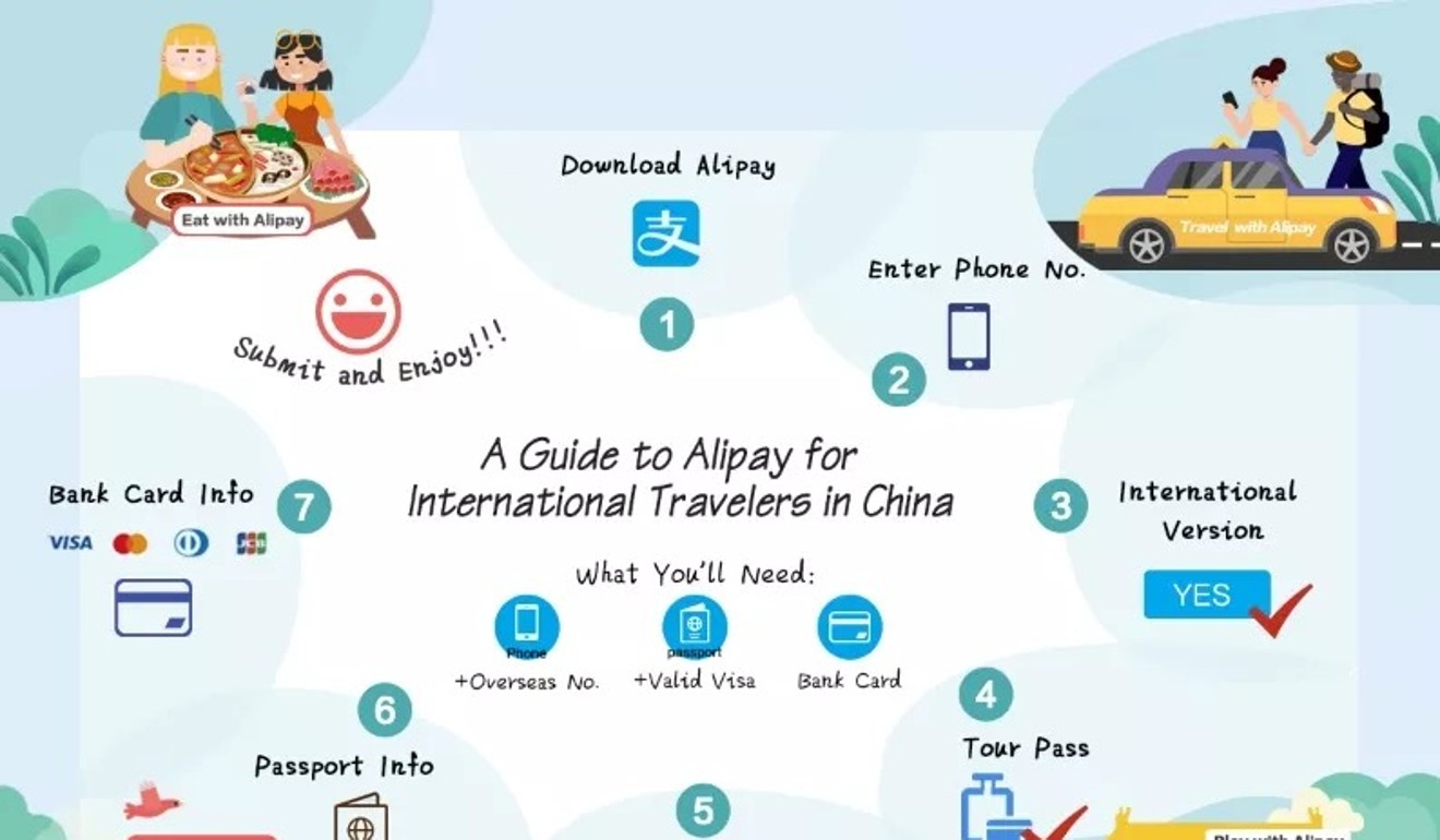 Ant Financial Services, operator of Alipay and an affiliate of Chinese e-commerce giant Alibaba Group Holding, will give foreign visitors to the mainland access to its service in the first for China. Photo: Handout