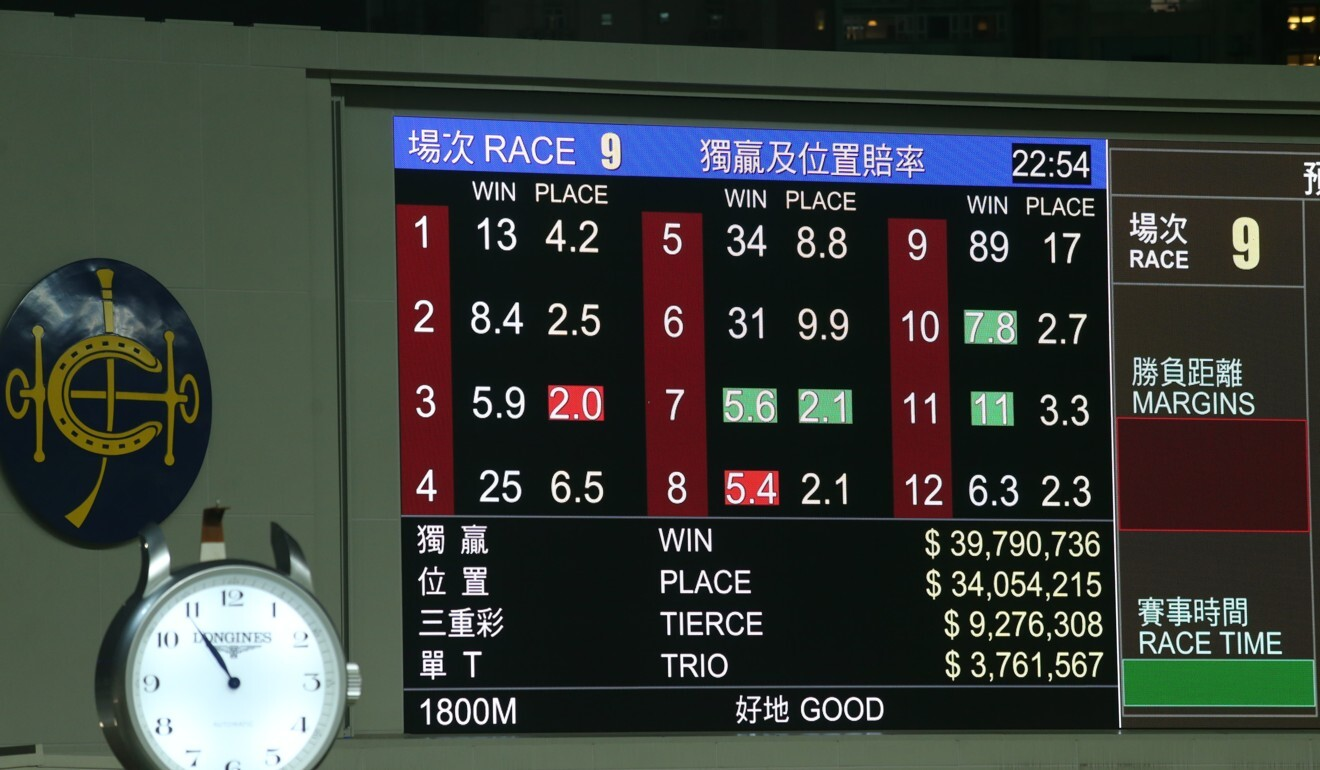 The betting board at Happy Valley. Photo: Kenneth Chan