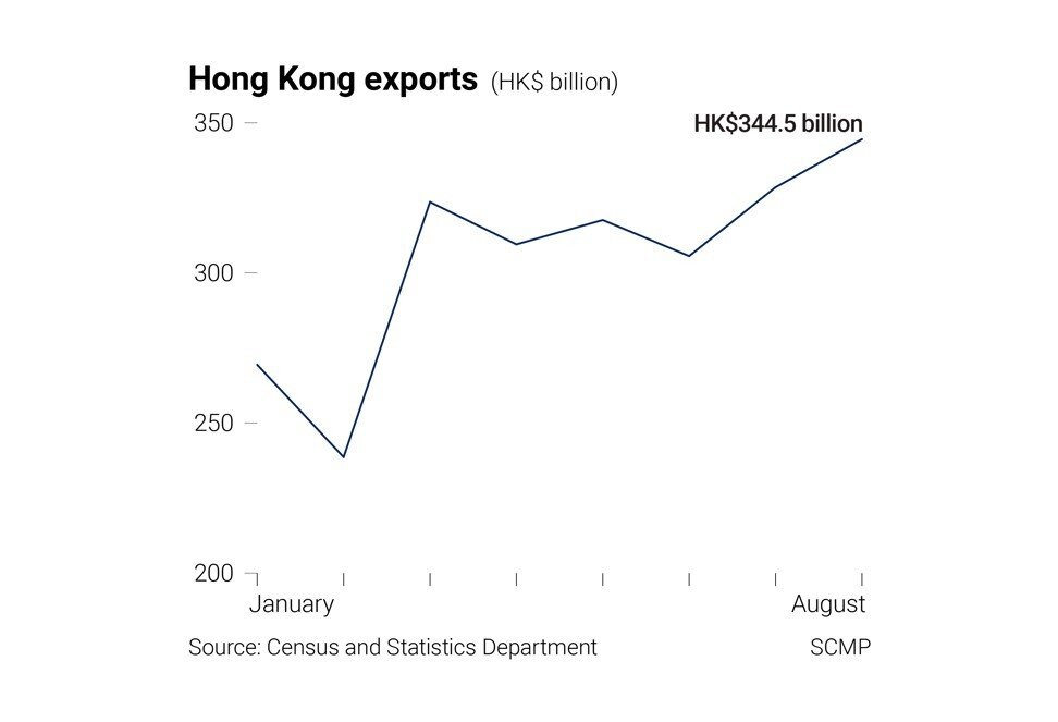 SCMP Graphic
