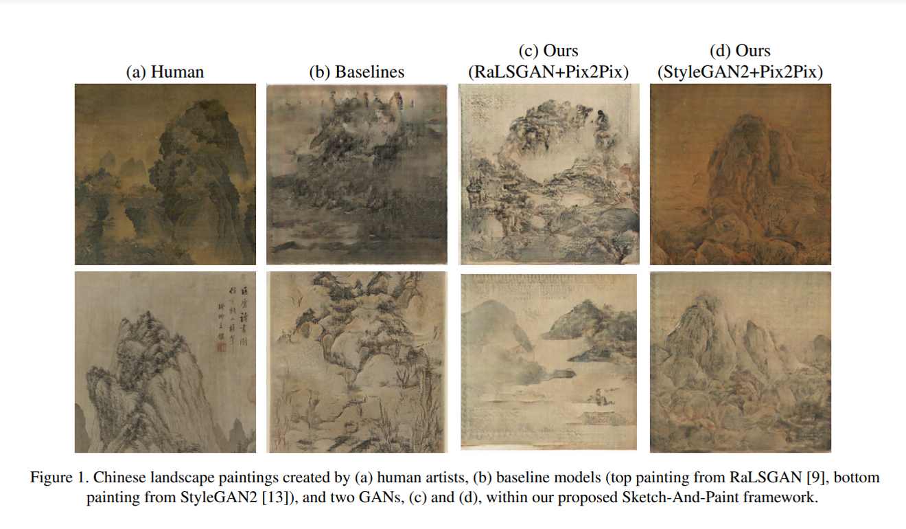 Xue's algorithms used 2,192 traditional Chinese landscape paintings collected from art museums to generate its own paintings. Picture: ArXiv/Alice Xue