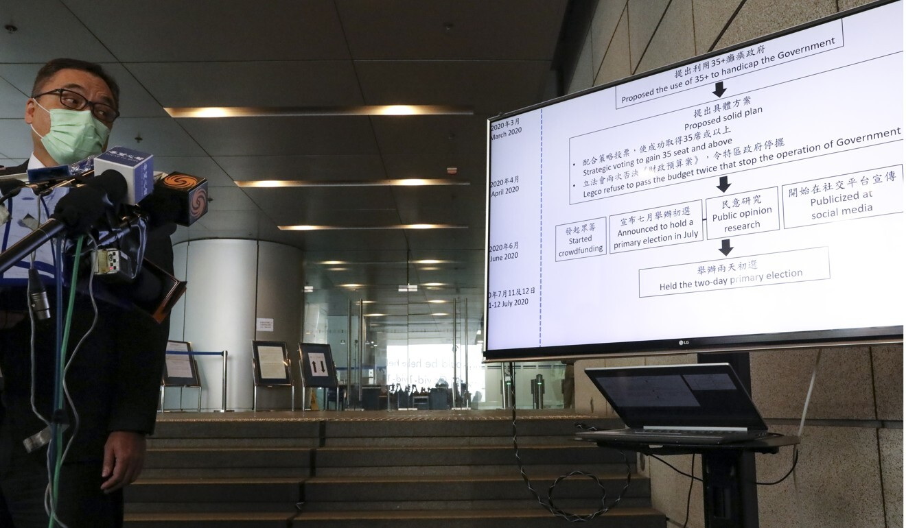 Senior Superintendent Steve Li explains the operation at police headquarters. Photo: K. Y. Cheng
