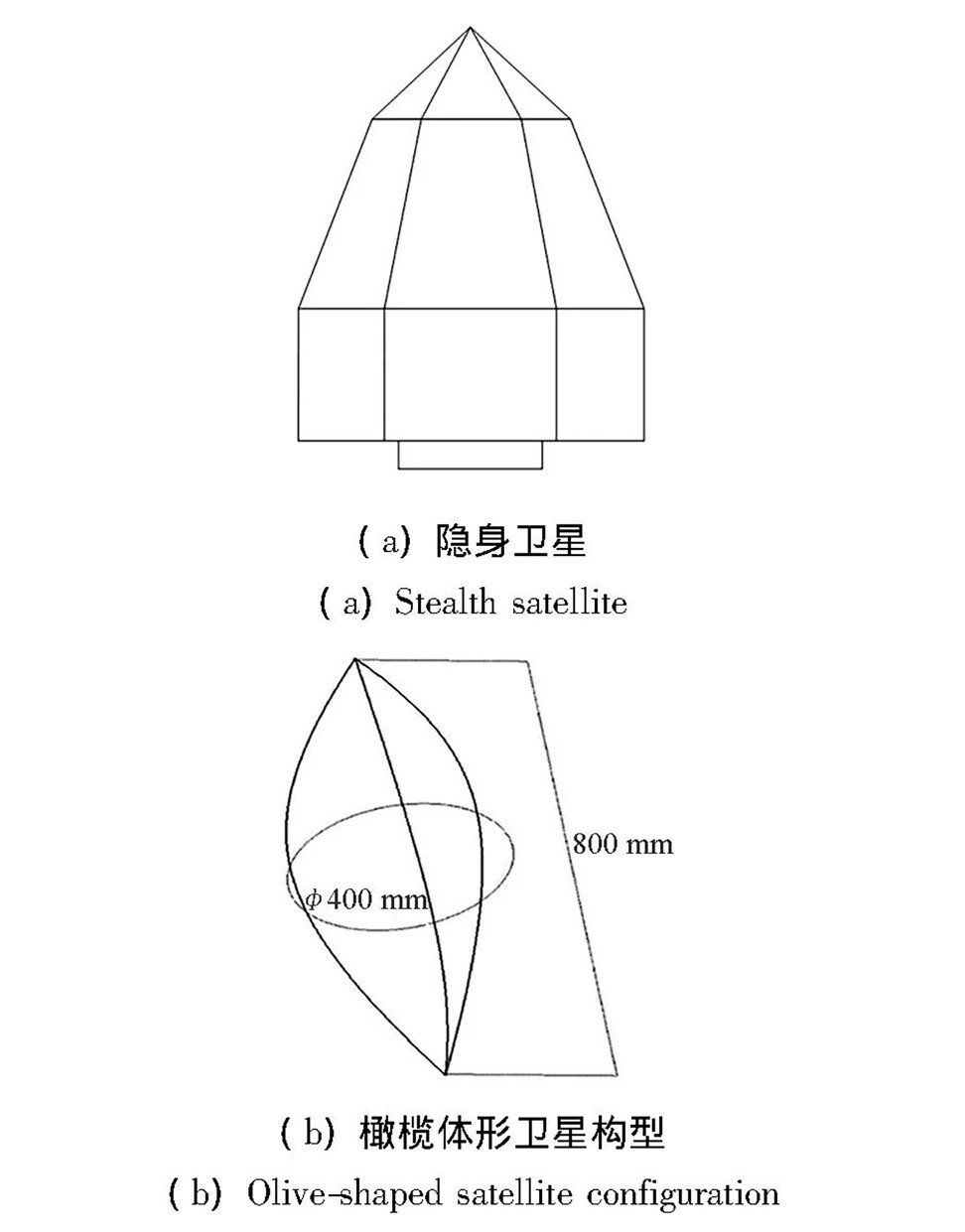 Two stealth satellite designs proposed by Chinese researchers in recent years. Photo: Journal of National University of Defence Technology