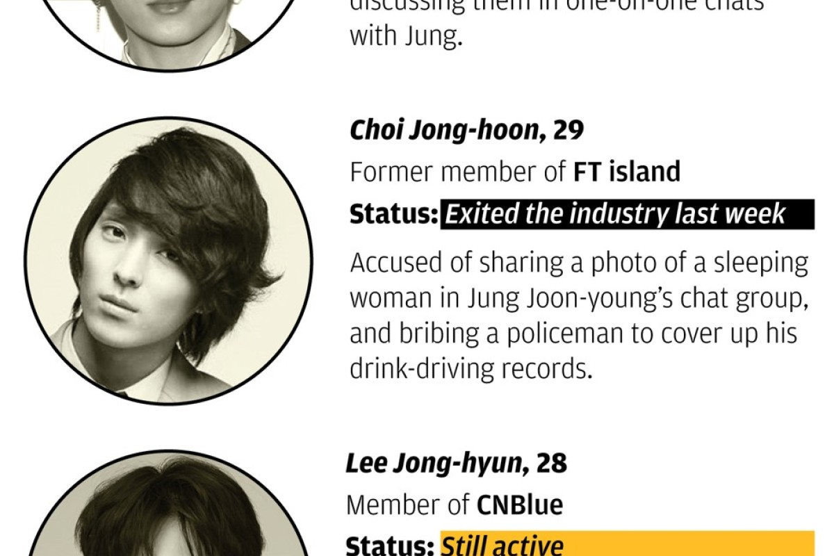 K-pop scandal goes beyond the industry | South China Morning Post