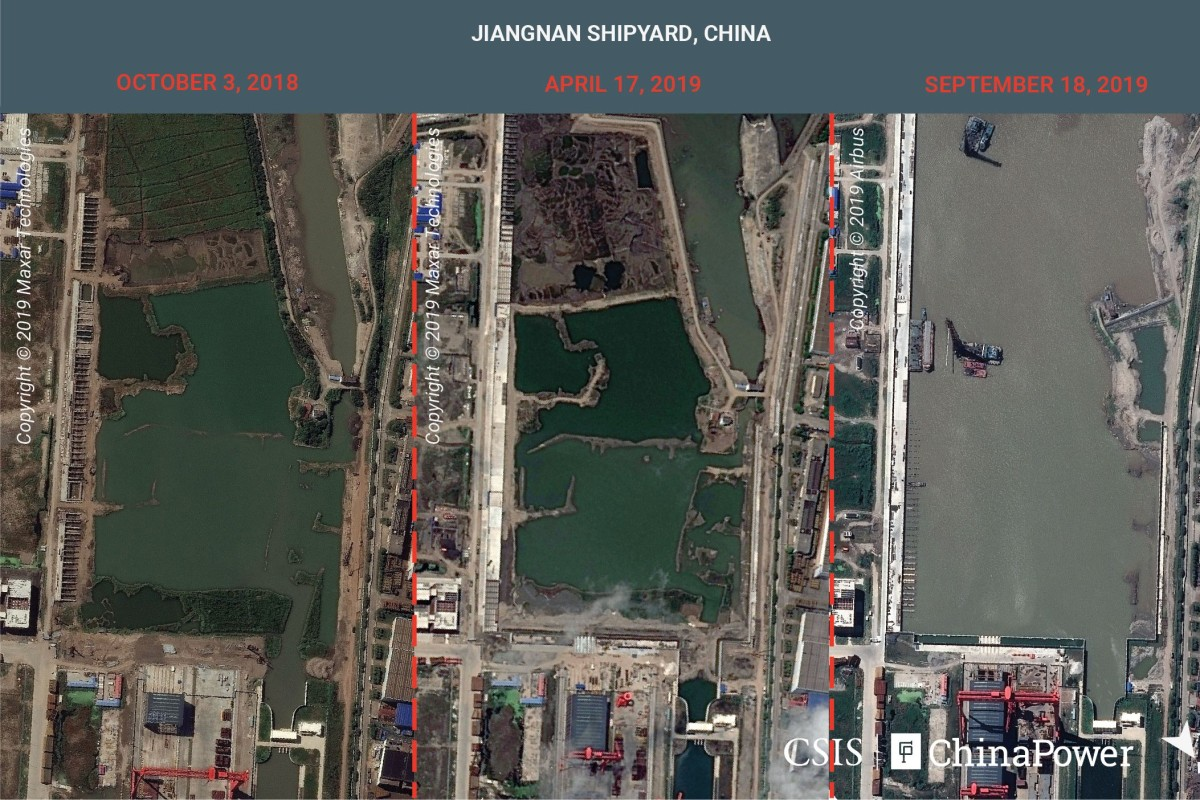 Satellite images show the expansion of Jiangnan Shipyard in Shanghai over the past year. Photo: CSIS/ChinaPower/Maxar Technologies and Airbus via Reuters