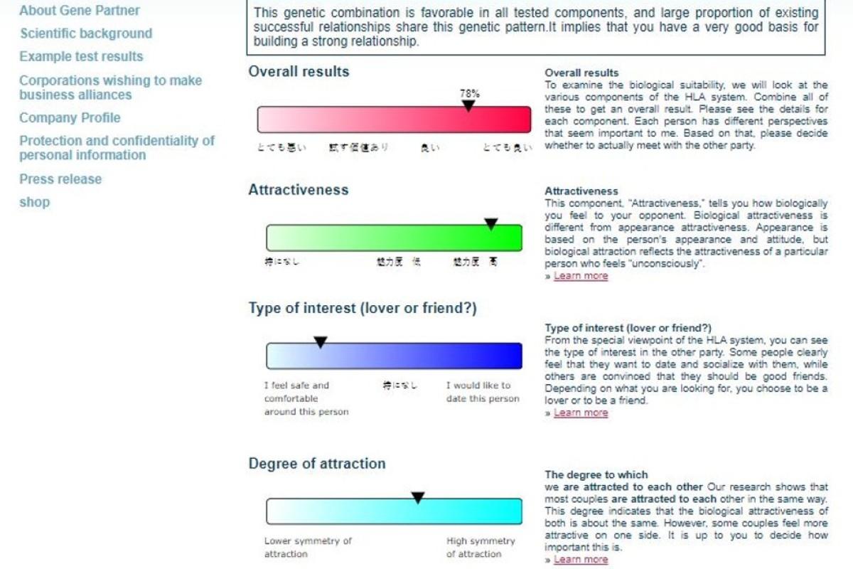 DNA-kompatibilitet dating