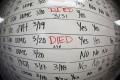 This file photo made with a fisheye lens shows a list of the confirmed COVID-19 cases in Salt Lake County early in the coronavirus pandemic at the county health department in Salt Lake City. in the US. Photo: AP
