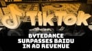 ByteDance surpasses Baidu to become China's second-largest digital ad company