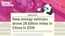 New energy vehicles drove 26 billion miles in China in 2019