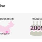 Vivo promises a $280 5G phone next year