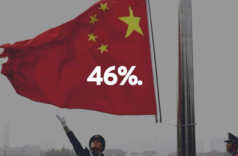 Inkstone index: America's fear of China