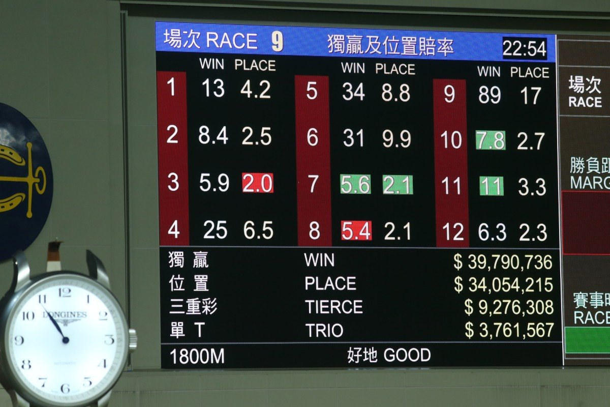 The tote board at Happy Valley. Photos: Kenneth Chan