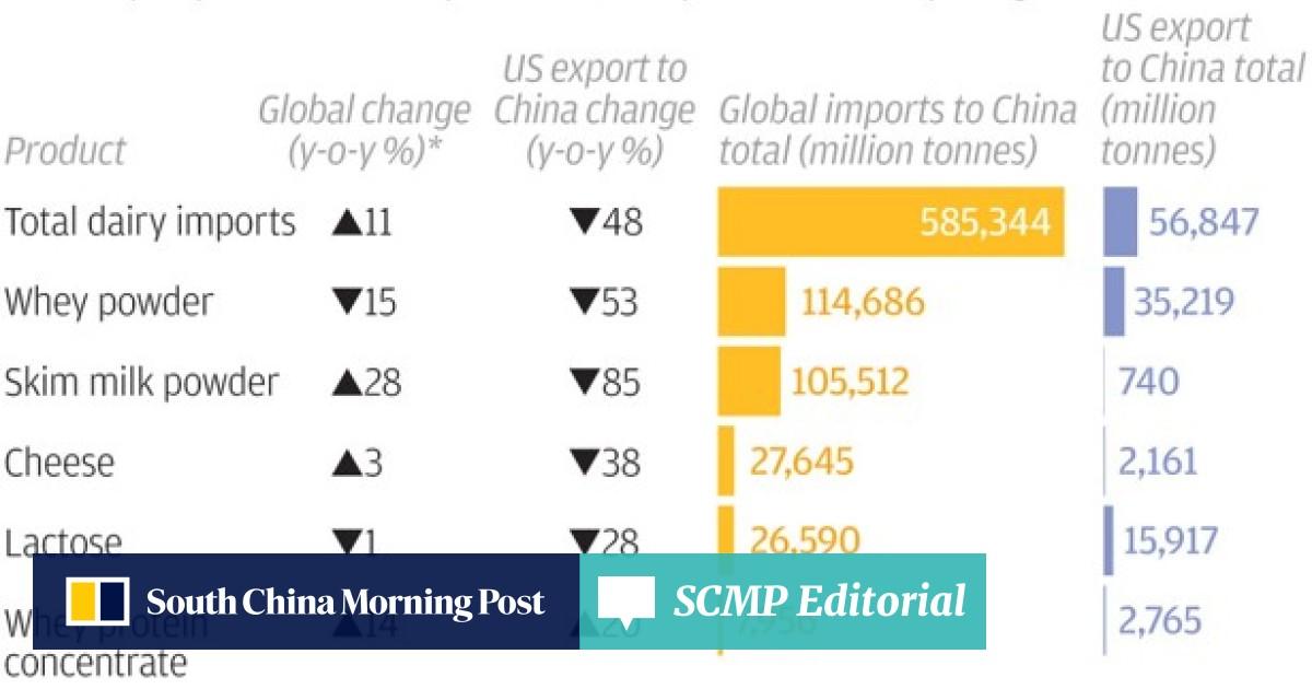 US firms fear retaliation to Donald Trump's tariffs will be 'final