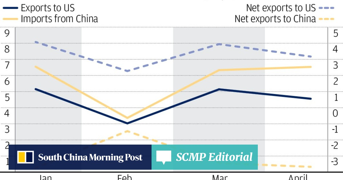 Vietnam's April trade deficit widens, showing country's
