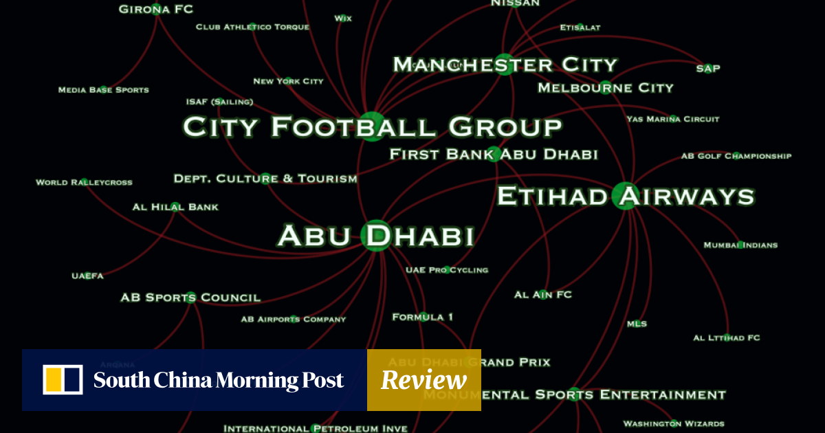 A tug of war between the emirates: Abu Dhabi and Dubai – two