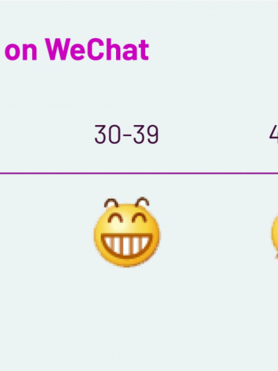 Slight meaning wechat emoji 🙂Slightly Smiling